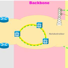 Welche Netzneutralität?